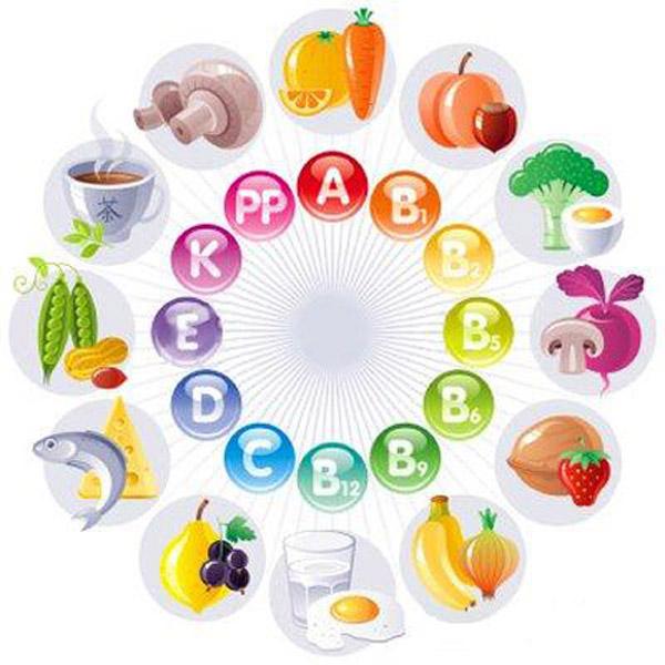 Витаминки